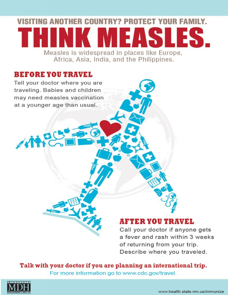 Think Measles Before Travel